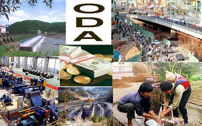 Điều chỉnh kế hoạch đầu tư vốn nước ngoài nguồn ngân sách Trung ương năm 2015
