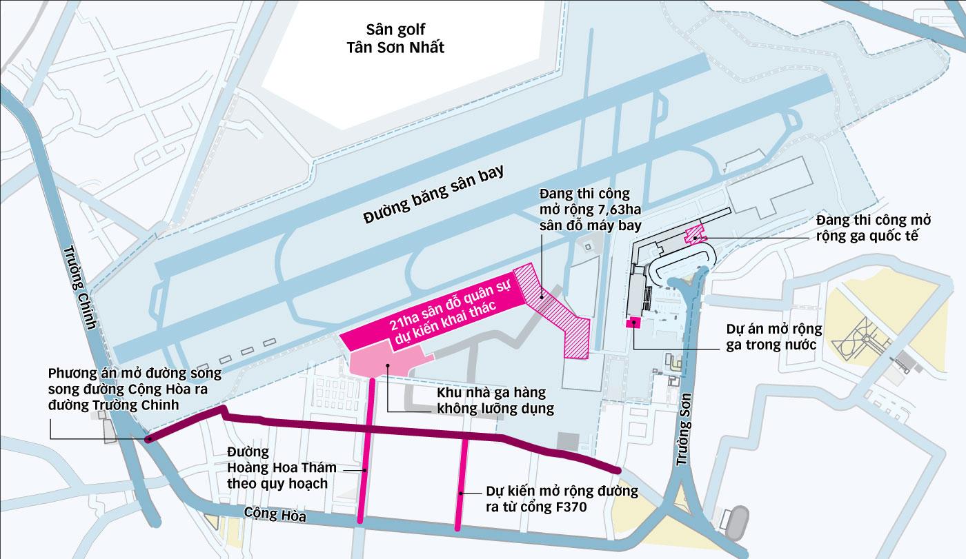Thuê tư vấn quốc tế xây dựng phương án mở rộng Cảng hàng không quốc tế Tân Sơn Nhất