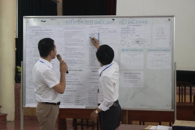 Phương thức tổ chức Kì thi THPT quốc gia trong các năm tới sẽ được giữ ổn định như năm 2017