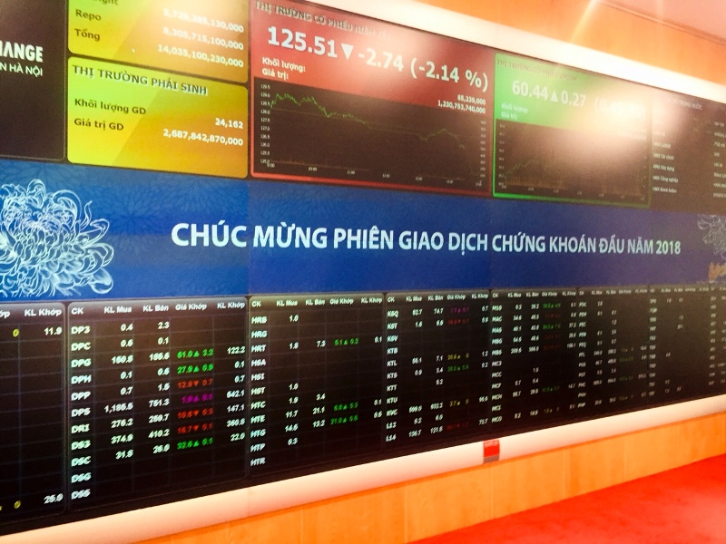 Giá trị giao dịch cổ phiếu trên HNX đạt hơn 1.043 tỷ đồng/phiên