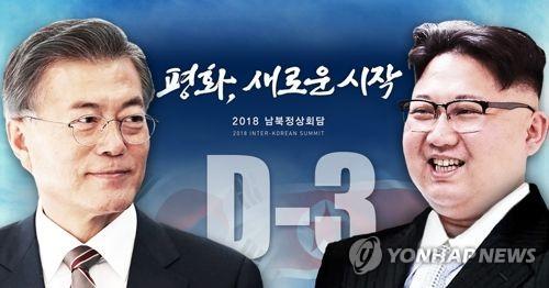 Hàn Quốc: Công đoạn chuẩn bị cuối cùng cho Hội nghị thượng đỉnh liên Triều