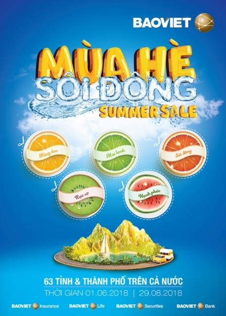 Tập đoàn Bảo Việt chuẩn bị ra mắt chương trình khuyến mại