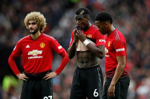 Man Utd bị cầm hòa ngay tại Old Trafford