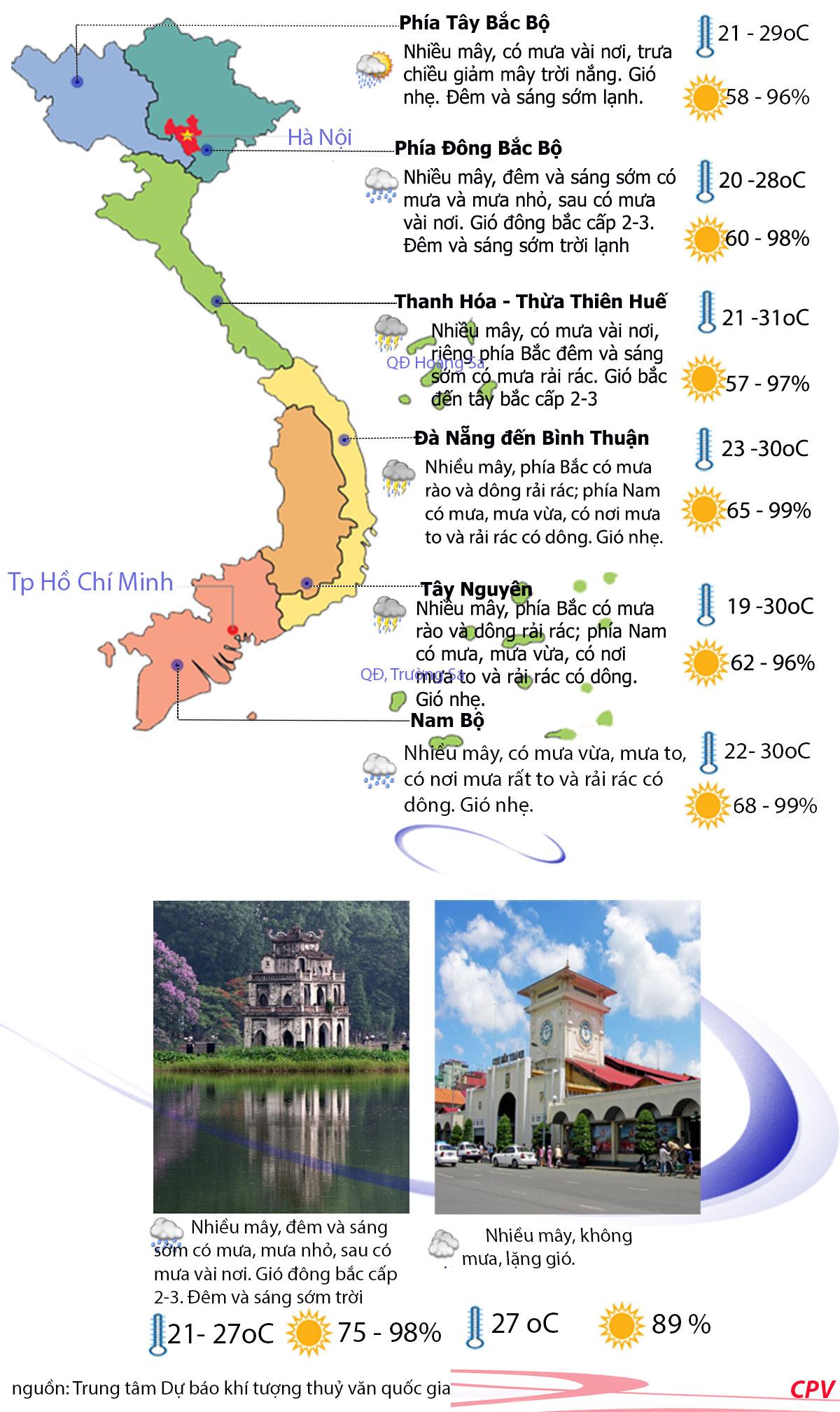 [Infographic] Thời tiết đêm 19 ngày 20/10