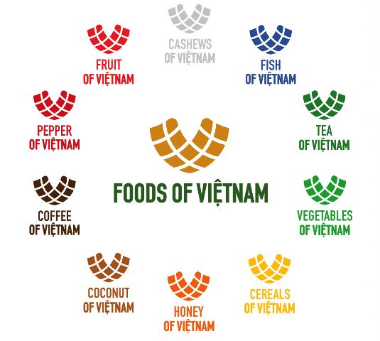 Việt Nam tham dự Hội chợ quốc tế về thực phẩm và đồ uống tại Dubai