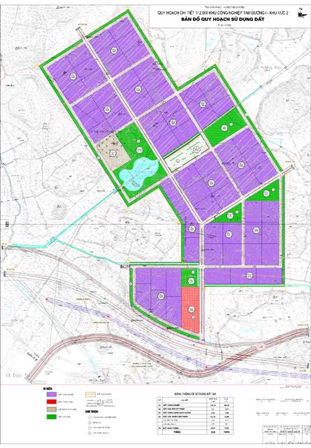 Có tiếp tục triển khai dự án khu vực 1 và 2 tại khu công nghiệp Tam Dương 1 nữa không?