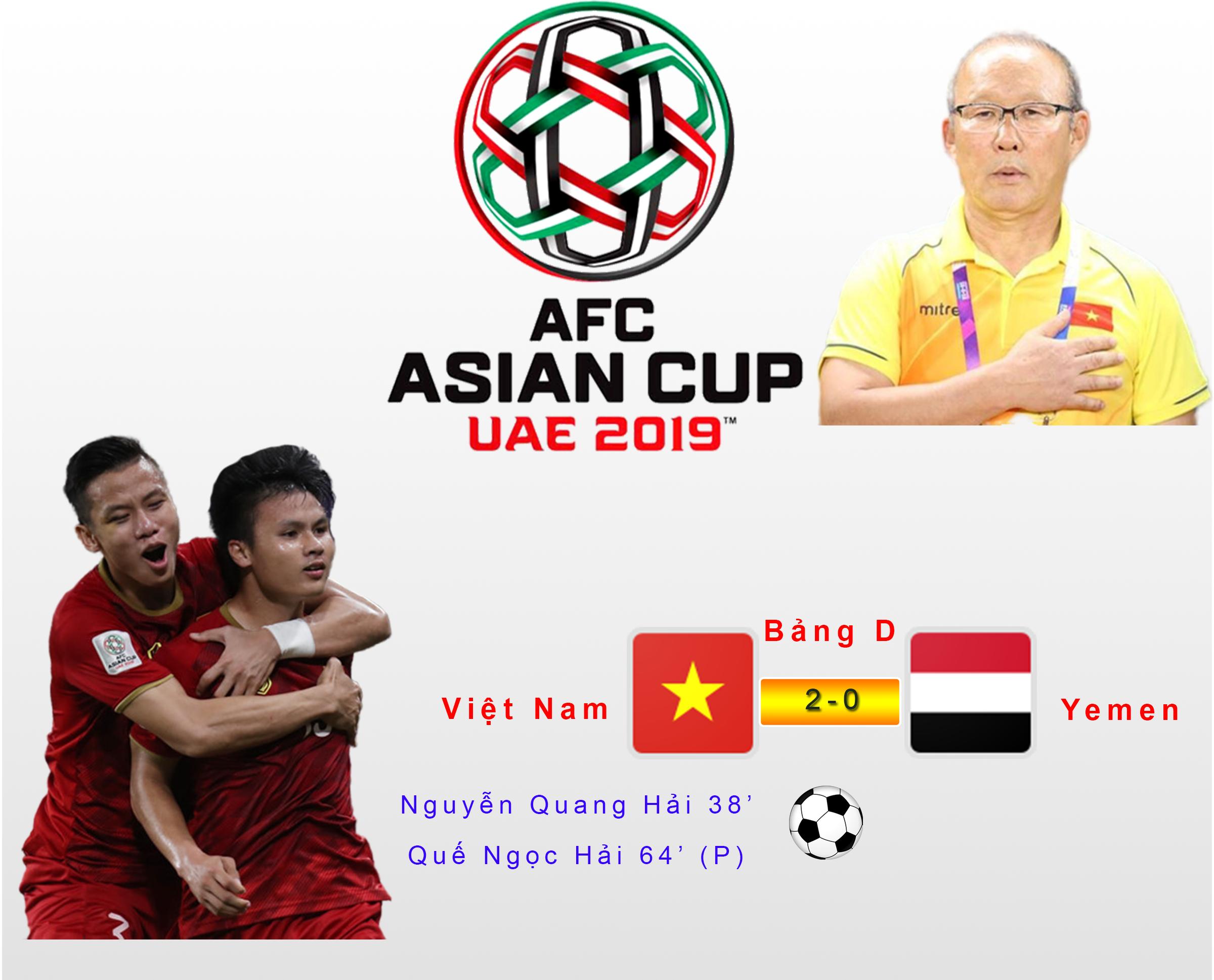 [Infographic] Asian Cup 2019: Lượt trận cuối bảng D qua các con số