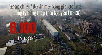 """[Infographic] """"Đắp chiếu"""" Dự án mở rộng sản xuất giai đoạn 2 Công ty Gang thép Thái Nguyên"""