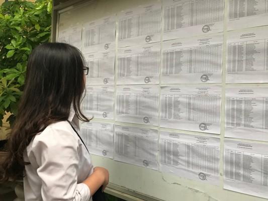 Trường ĐH Khoa học Xã hội và Nhân văn công bố mức điểm nhận hồ sơ