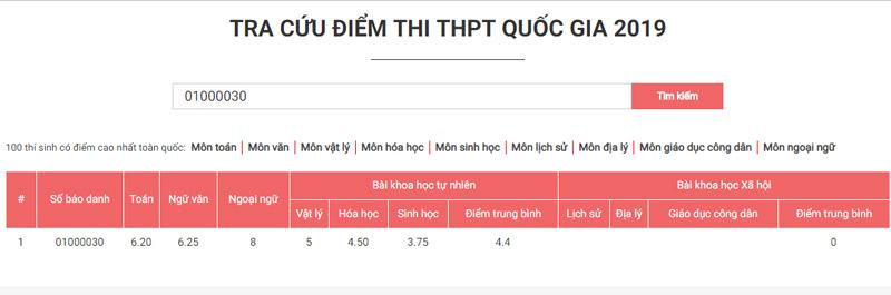 Tra cứu điểm thi THPT quốc gia 2019 trên Báo điện tử Đảng Cộng sản Việt Nam