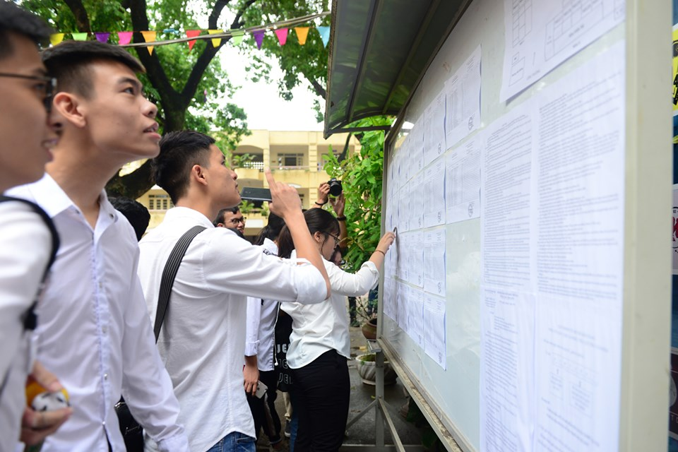Các khối trường đại học công an, sư phạm, y công bố điểm chuẩn 2019