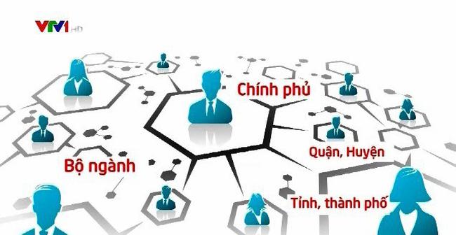 Chuyển nhiệm vụ xây dựng Chính phủ điện tử từ VPCP sang Bộ TTTT