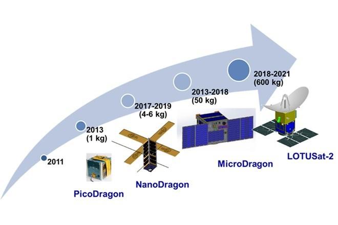 Vietnam looks to master satellite technology