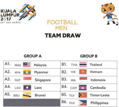 SEA Games 29: Challenge for Vietnam in men's football