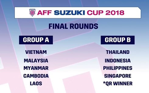 Vietnam in Group A for AFF Cup 2018
