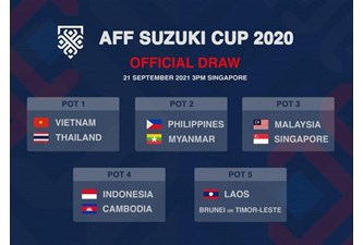 Vietnam in top seed group for draw of AFF Cup 2020