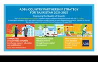 Tajikistan focuses on improving quality of growth