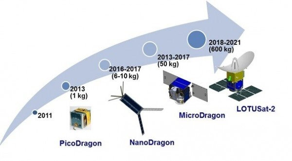 Vietnam: Lancer le satellite Micro Dragon fin de 2018