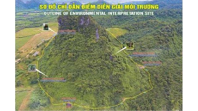 """""""Interprétation de l'environnement"""" dans la zone semi-sauvage au parc Phong Nha-Ke Bàng"""