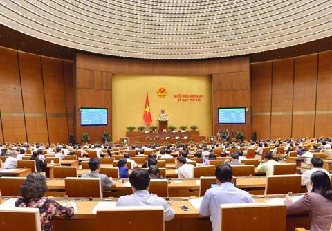 Adoption d'une résolution sur le plan de développement socio-économique de 2019