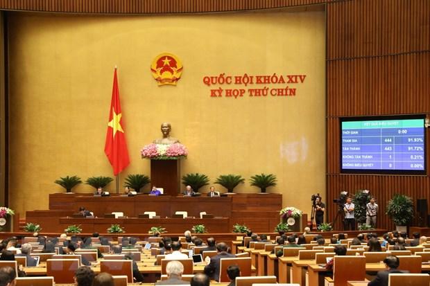 L'Assemblée nationale adopte vendredi plusieurs documents importants