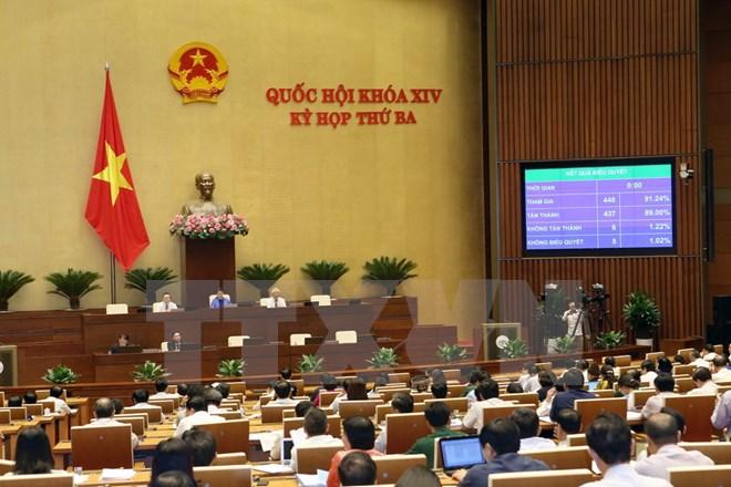 第十四届国会第三次会议通过的决议揭晓