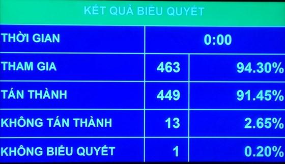 越南国会决定出资22.938万亿兴建龙城航空港