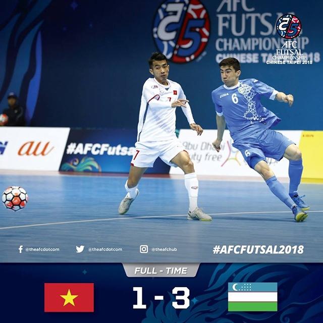2018年亚洲五人制足球锦标赛:越南队止步1/4决赛