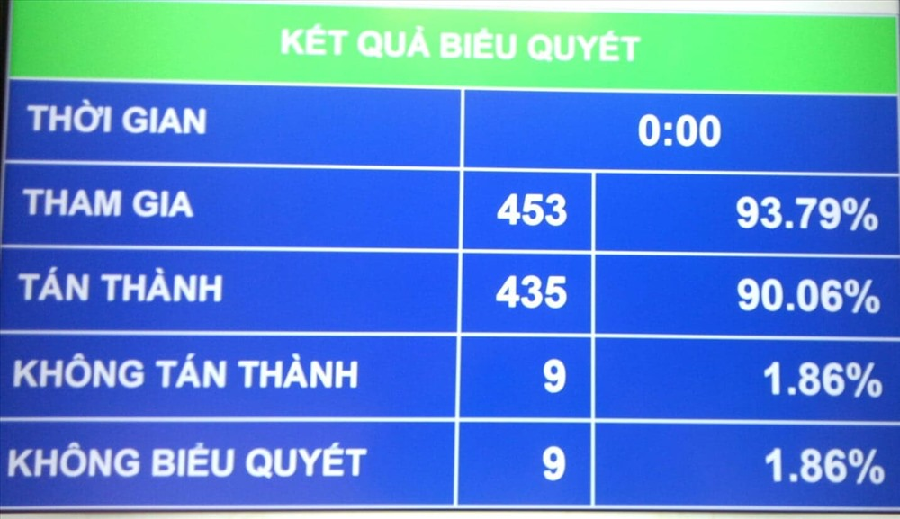 越南国会决定提高法定退休年龄 国庆节放假两天