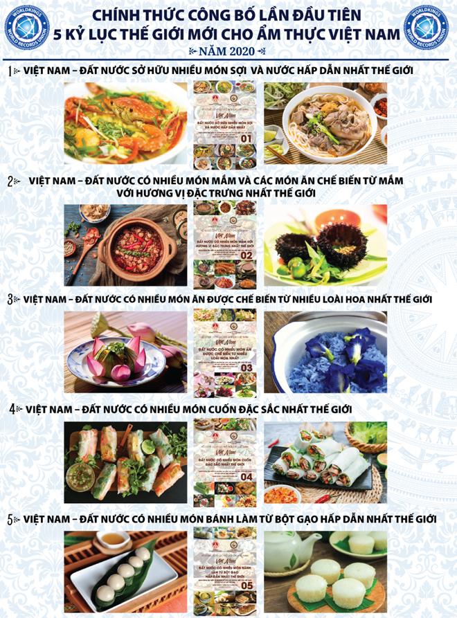 越南美食连续刷新世界五大纪录之最