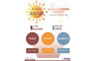 图表新闻:9月16日全国新增治愈出院病例10901例