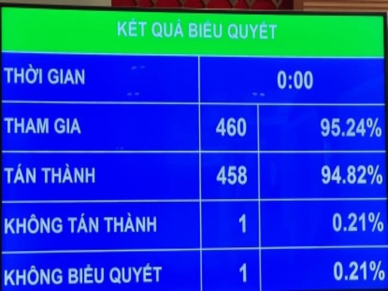Việt Nam gia nhập Công ước số 105 của ILO về xóa bỏ lao động cưỡng bức